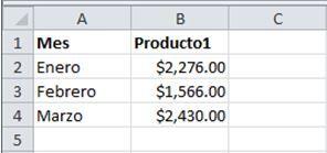 Cómo actualizar los datos de un gráfico de Excel