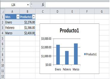 Cómo actualizar los datos de un gráfico de Excel4