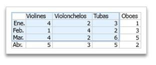 Cómo actualizar los datos de un gráfico de Excel6
