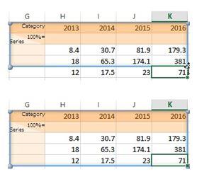 Cómo actualizar los datos vinculados en excel2