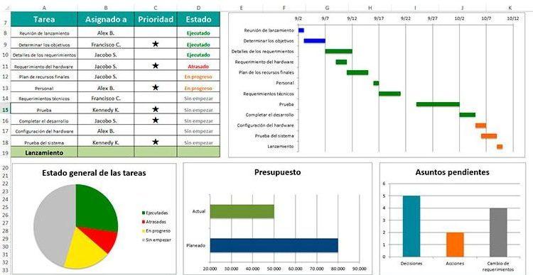 captura-dashboard-gestion-proyectos-excel