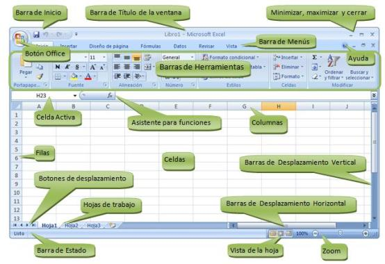 partes de la hoja de Excel