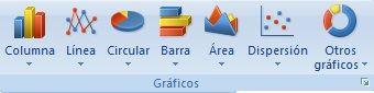 pestaña Insertar de la cinta de opciones en Excel