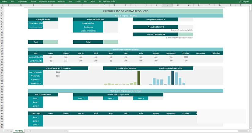 Presupuesto de ventas Excel