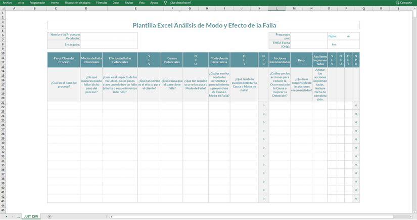 Plantilla Excel FMEA