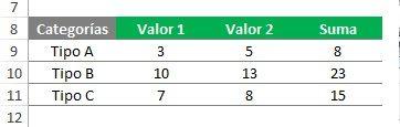 agrupar datos en graficos de Excel 1