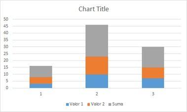 agrupar datos en graficos de Excel 2