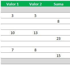 agrupar datos en graficos de Excel 3
