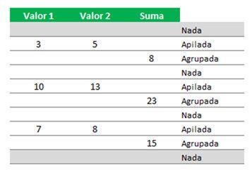 agrupar datos en graficos de Excel 4
