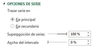 agrupar datos en graficos de Excel 6