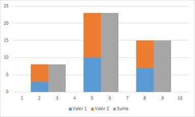 agrupar datos en graficos de Excel 7
