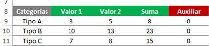 agrupar datos en graficos de Excel 8