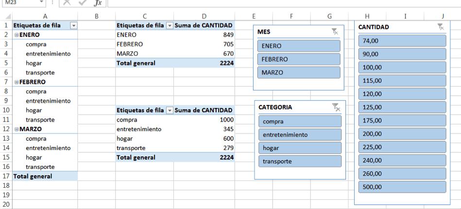 Cómo controlar varias tablas dinámicas con un Slicer