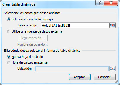 Cuadro diálogo de inserción tabla dinámica