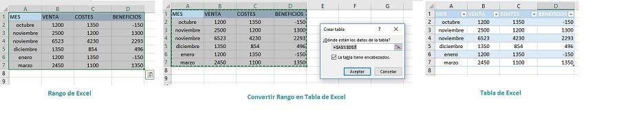 Rangos y tablas de Excel