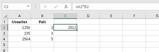 Barra de fórmulas en las hojas de cálculo