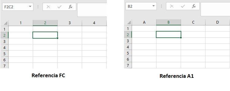 Estilo de referencia fc en Excel