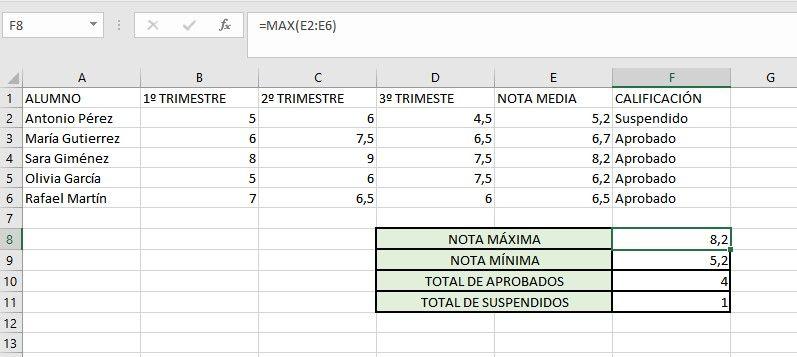 Calificación académica con Excel