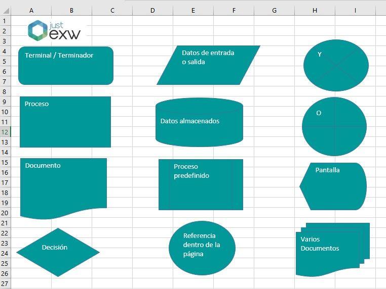 Plantilla Diagrama De Flujo En Excel