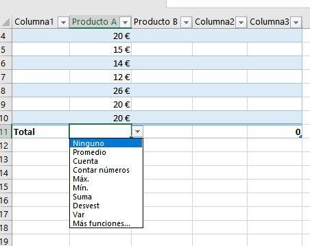 Añadir fila de totales en Excel