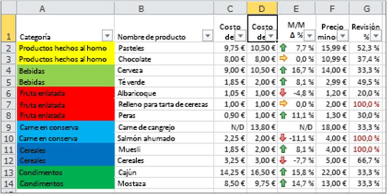 filtrar datos