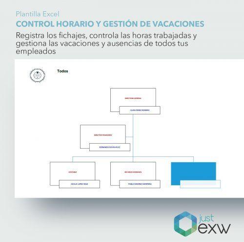 Plantilla Organigrama empresa en Excel