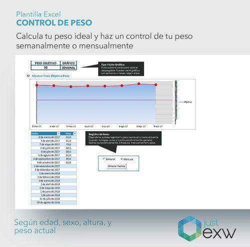 Excel para cálculo de peso ideal y control de peso