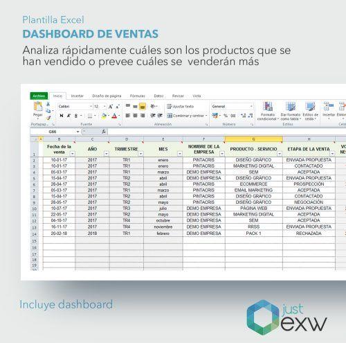 Excel para gestión de las ventas de una empresa