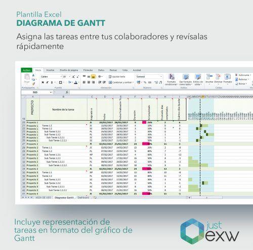 Plantilla Diagrama de Gantt en Excel