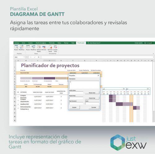 Excel Gantt gestión de proyectos