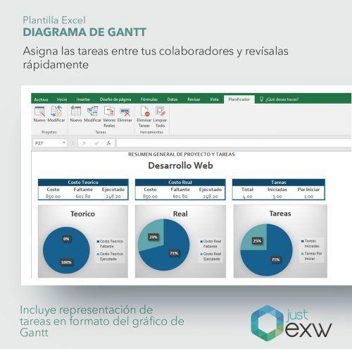 Excel coordinación proyectos con dashboard