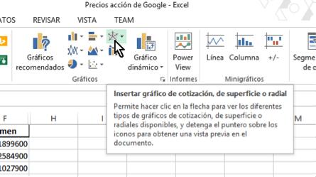 gráfico de cotizaciones en Excel