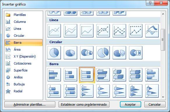 Gráfico de barra apilada en Excel