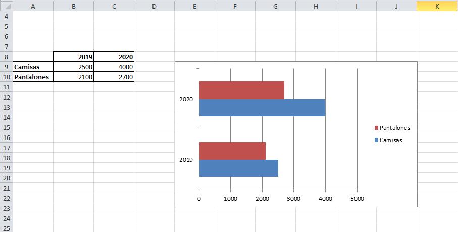 Gráfico de barras horizontales en Excel