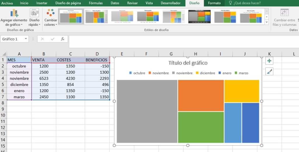 Gráfico treemap en Excel