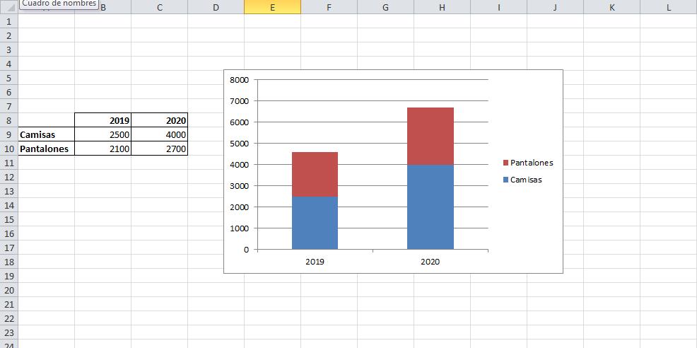 Hacer gráficos con columnas en Excel