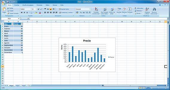 Hacer gráficos en Excel con porcentajes