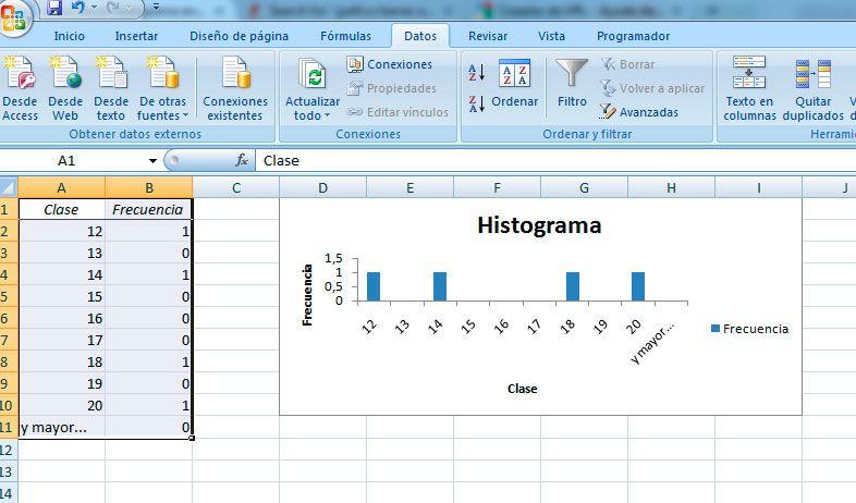 Hacer un histograma en Excel
