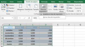 Imprimir tablas de Excel