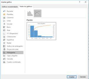 Gráfico Pareto en Excel