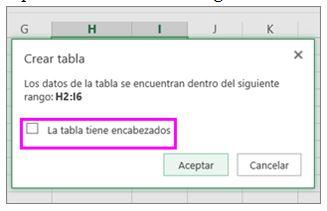 ordenar datos en Excel por fecha