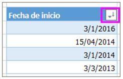 ordenar datos en Excel por fecha4