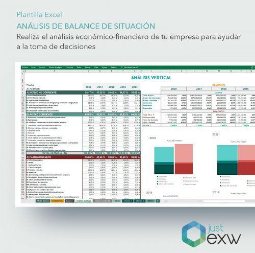 Análisis contable en Excel