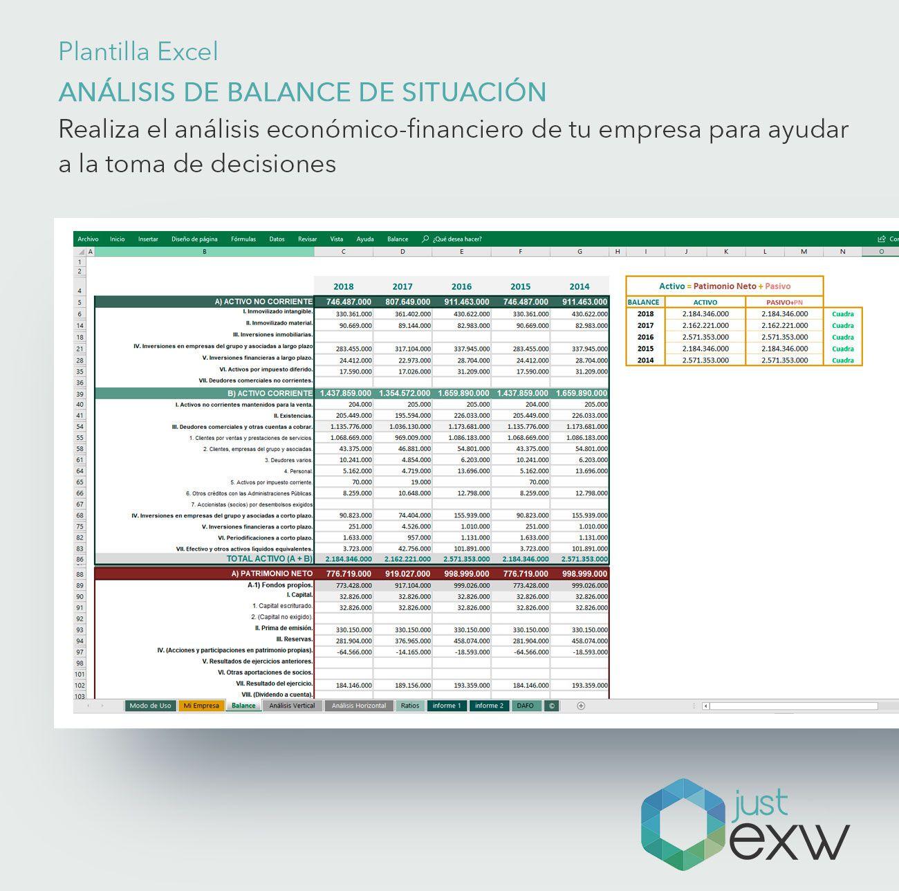 Plantilla Premium Análisis De Balance De Situación