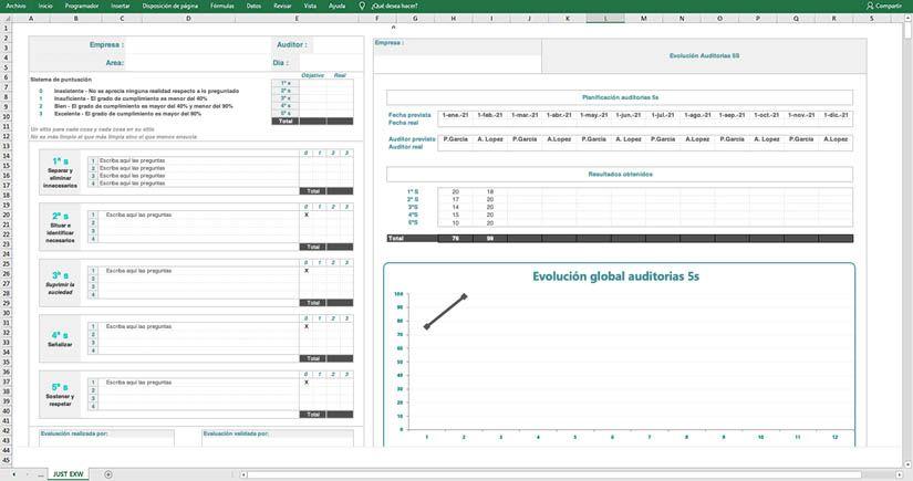 Metodología de las 5s en Excel