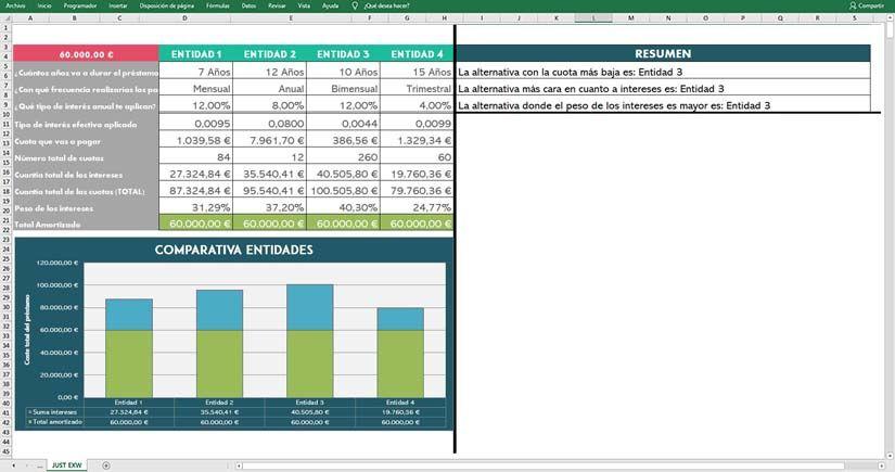 Plantilla Excel financiación