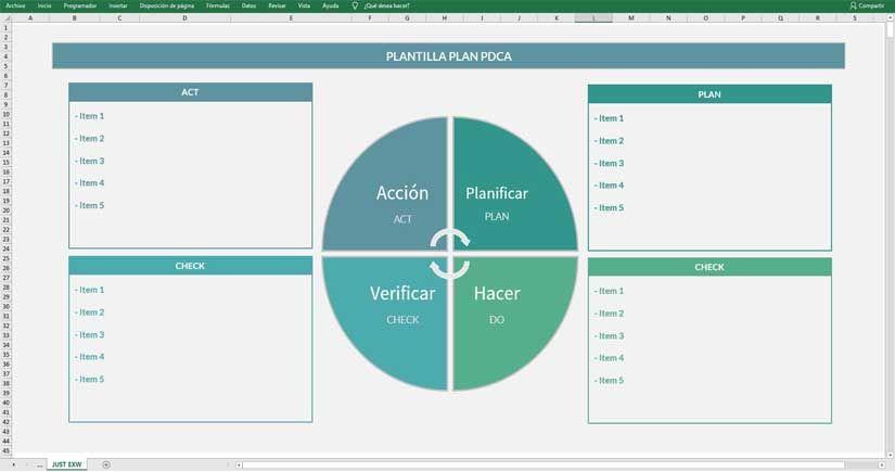 Plantilla círculo de Deming en Excel
