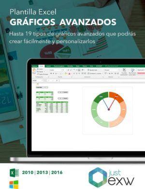 Gráficos premium de Excel