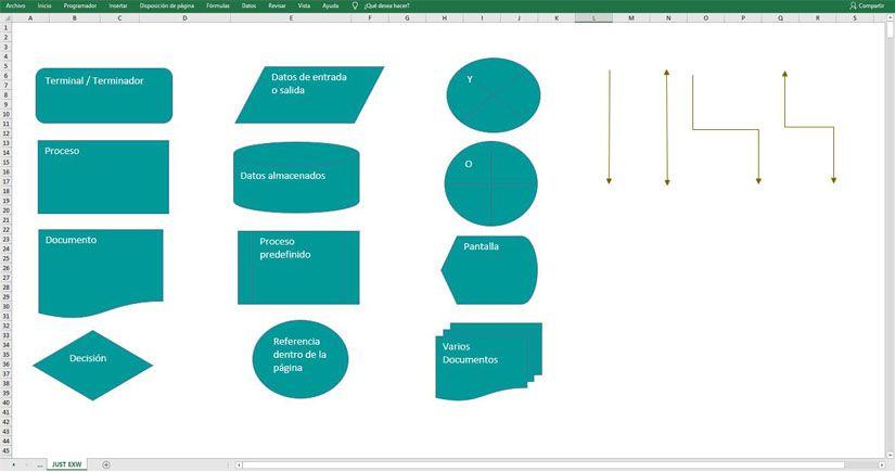 Descvargar diagramas de flujo en Excel
