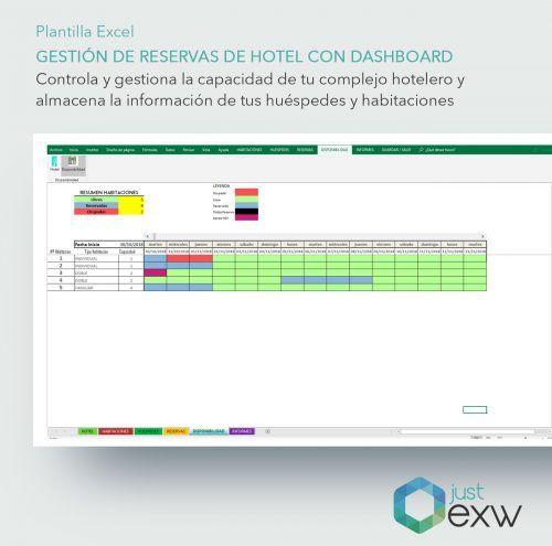Plantilla de Excel capacidad hotelera